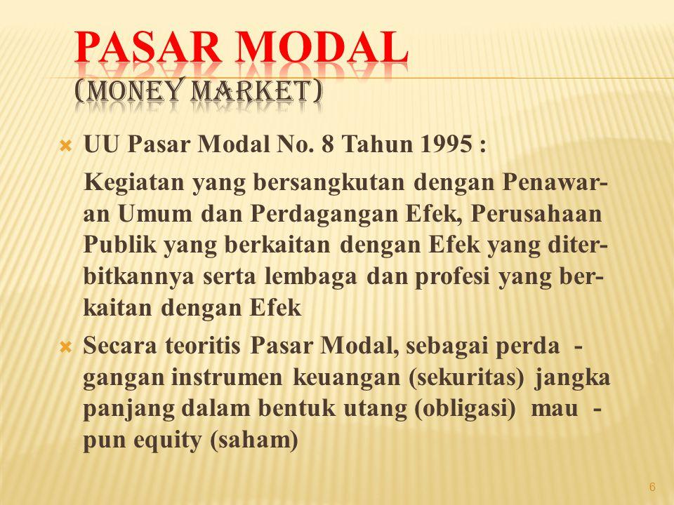  Pasar Modal merupakan pasar dalam penge - rtian abstrak maupun dalam pengertian yang konkrit.