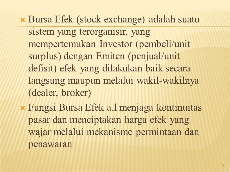  Bursa Efek (stock exchange) adalah suatu sistem yang terorganisir, yang mempertemukan Investor (pembeli/unit surplus) dengan Emiten (penjual/unit de