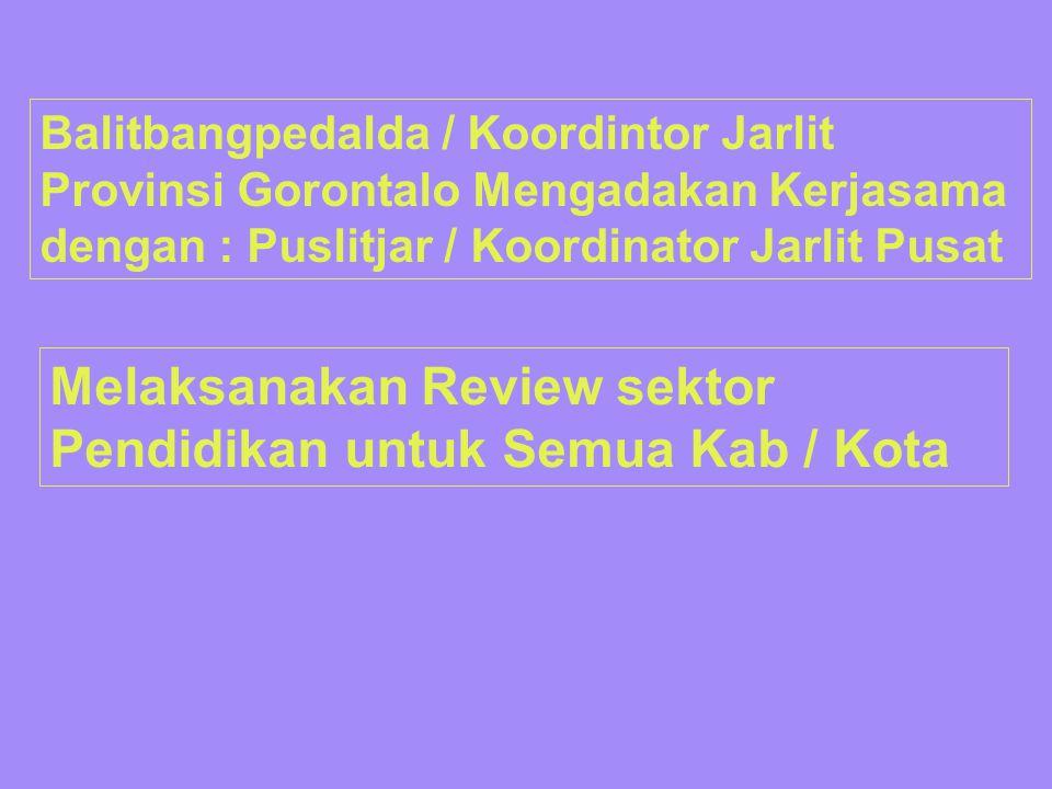 Balitbangpedalda / Koordintor Jarlit Provinsi Gorontalo Mengadakan Kerjasama dengan : Puslitjar / Koordinator Jarlit Pusat Melaksanakan Review sektor