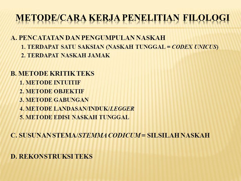 A.PENCATATAN DAN PENGUMPULAN NASKAH 1. TERDAPAT SATU SAKSIAN (NASKAH TUNGGAL = CODEX UNICUS) 2.