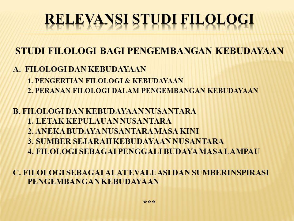 STUDI FILOLOGI BAGI PENGEMBANGAN KEBUDAYAAN A.FILOLOGI DAN KEBUDAYAAN 1.