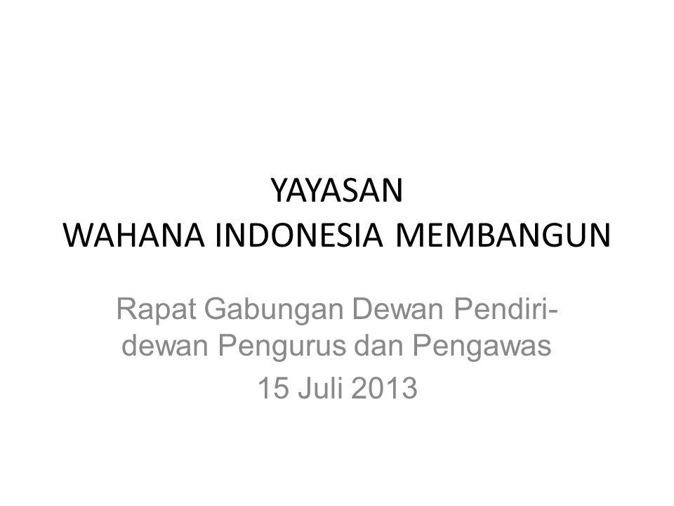 YAYASAN WAHANA INDONESIA MEMBANGUN Rapat Gabungan Dewan Pendiri- dewan Pengurus dan Pengawas 15 Juli 2013