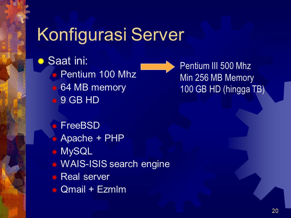 20 Konfigurasi Server  Saat ini:  Pentium 100 Mhz  64 MB memory  9 GB HD  FreeBSD  Apache + PHP  MySQL  WAIS-ISIS search engine  Real server