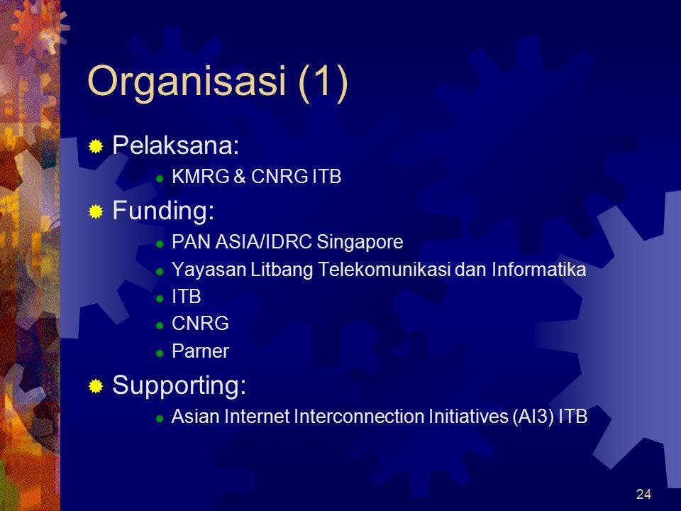 24 Organisasi (1)  Pelaksana:  KMRG & CNRG ITB  Funding:  PAN ASIA/IDRC Singapore  Yayasan Litbang Telekomunikasi dan Informatika  ITB  CNRG 