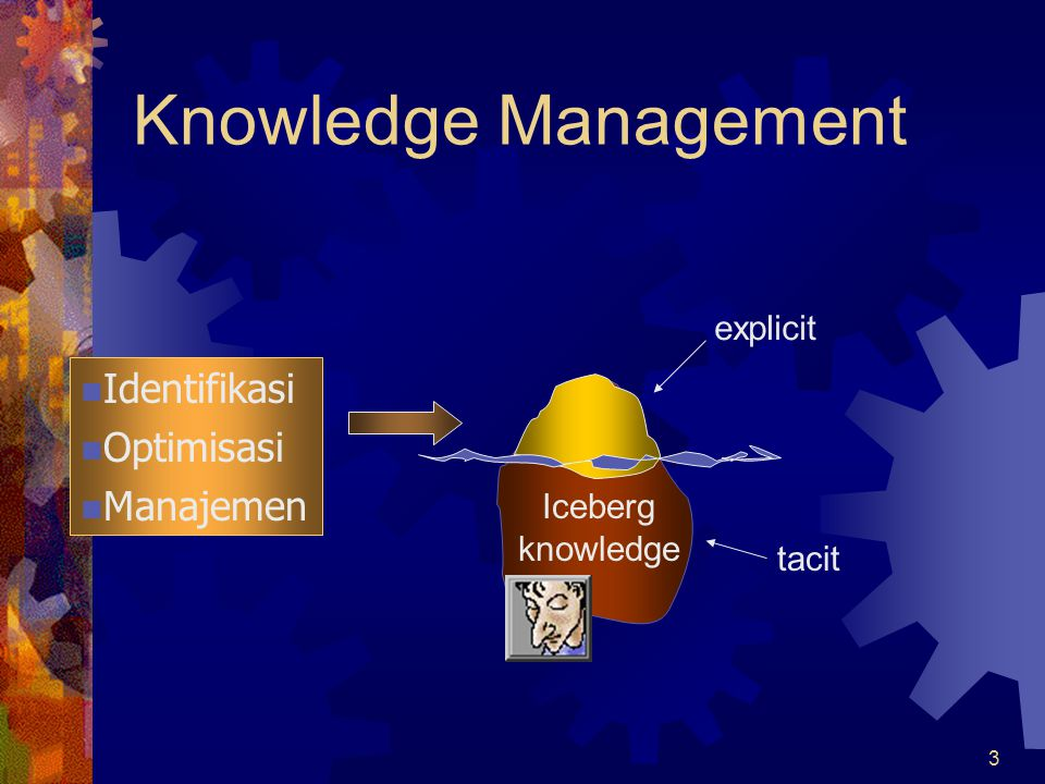 14 Knowledge Map (1)  Explicit:  Course material  Individual or groups knowledge: Final project reports, Theses, Dissertations, Research Reports, and papers.