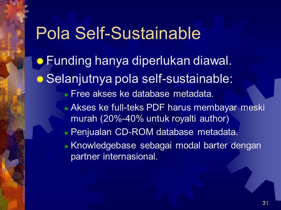 31 Pola Self-Sustainable  Funding hanya diperlukan diawal.  Selanjutnya pola self-sustainable:  Free akses ke database metadata.  Akses ke full-te