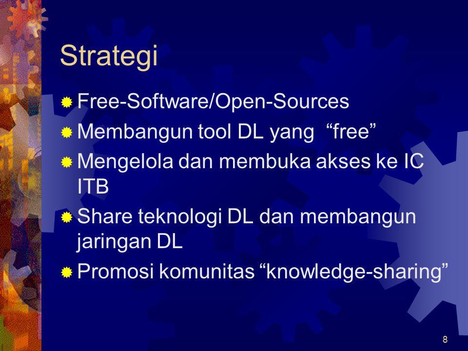 """8 Strategi  Free-Software/Open-Sources  Membangun tool DL yang """"free""""  Mengelola dan membuka akses ke IC ITB  Share teknologi DL dan membangun jar"""
