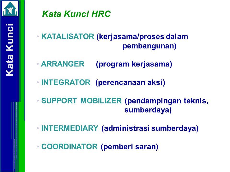 Kata Kunci Kata Kunci HRC KATALISATOR (kerjasama/proses dalam pembangunan) ARRANGER (program kerjasama) INTEGRATOR (perencanaan aksi) SUPPORT MOBILIZER (pendampingan teknis, sumberdaya) INTERMEDIARY (administrasi sumberdaya) COORDINATOR (pemberi saran)
