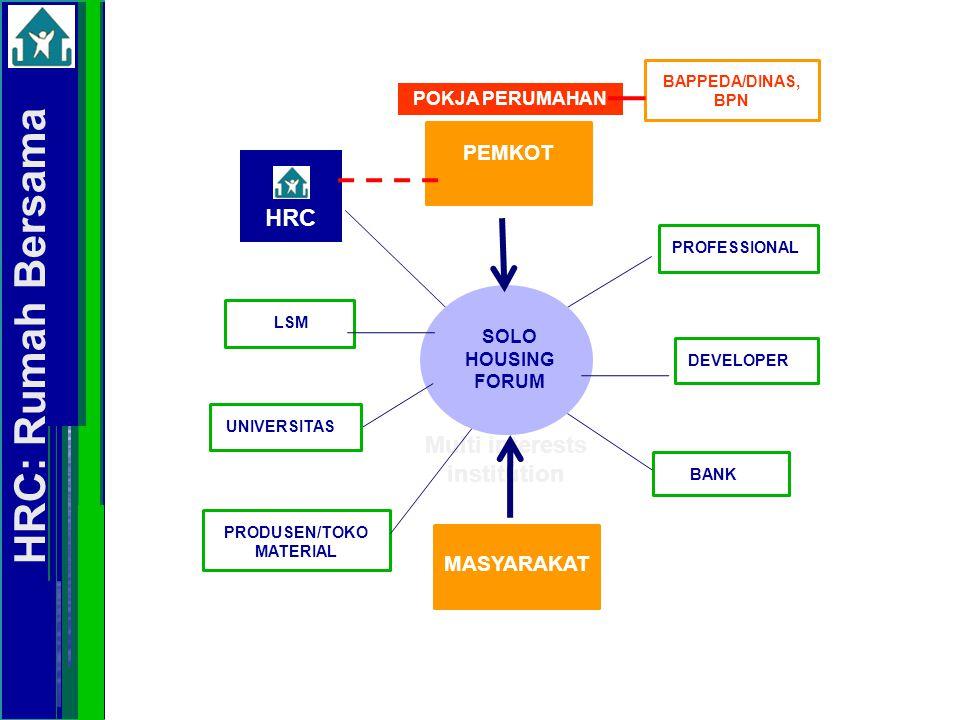 Contoh: Struktur Organisasi Struktur organisasi