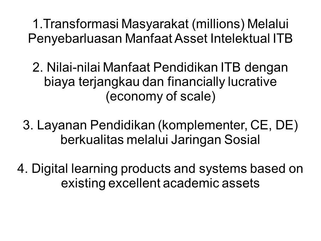 1.Transformasi Masyarakat (millions) Melalui Penyebarluasan Manfaat Asset Intelektual ITB 2. Nilai-nilai Manfaat Pendidikan ITB dengan biaya terjangka