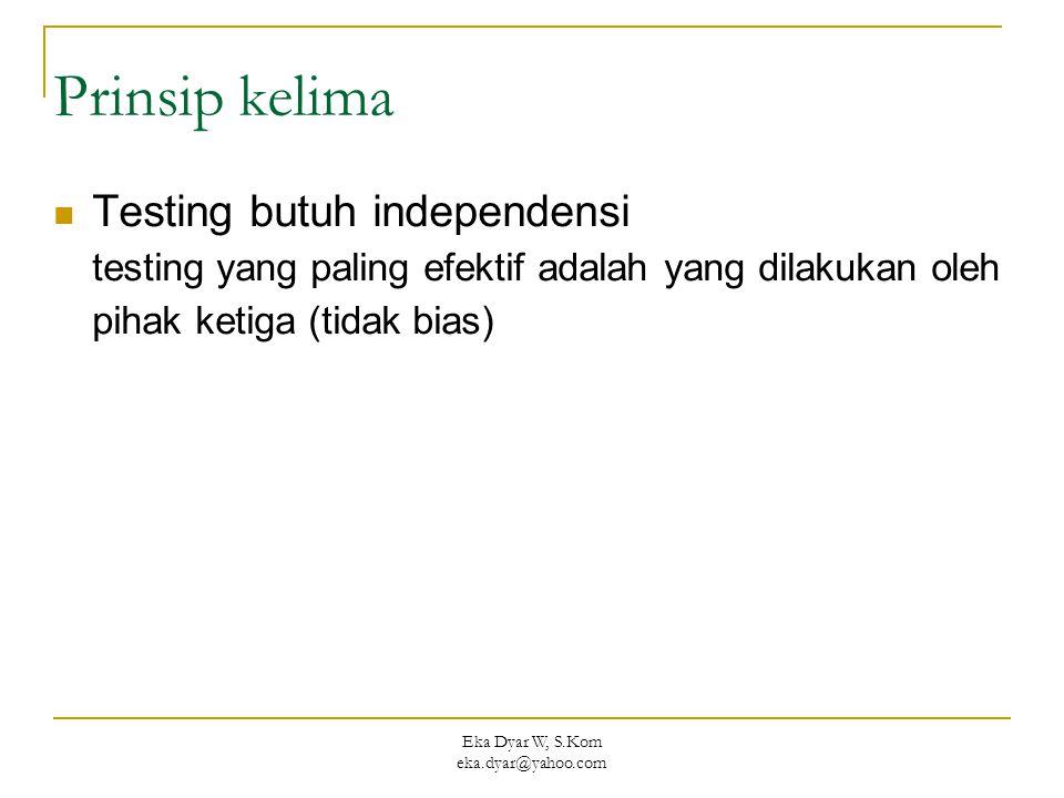 Eka Dyar W, S.Kom eka.dyar@yahoo.com Prinsip kelima Testing butuh independensi testing yang paling efektif adalah yang dilakukan oleh pihak ketiga (tidak bias)
