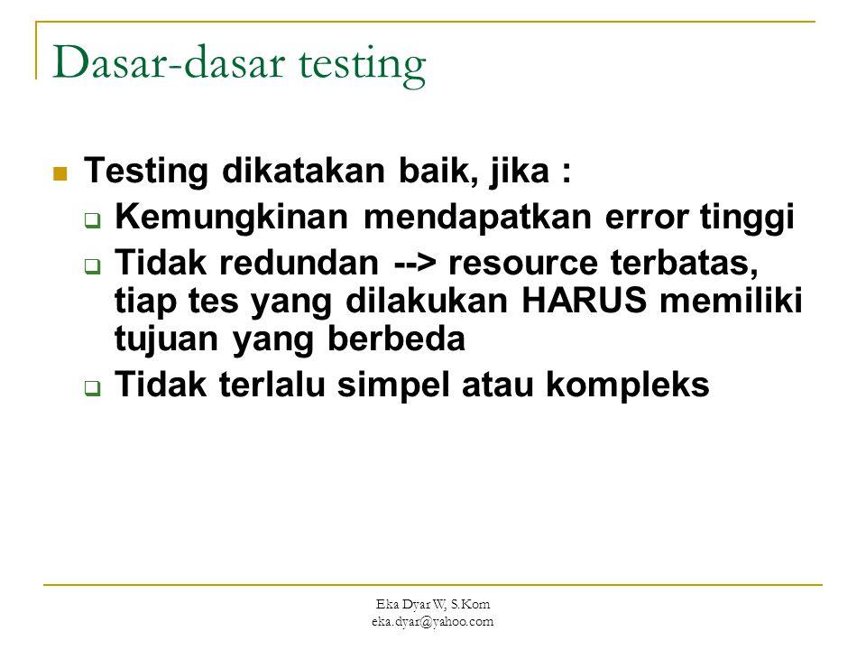 Eka Dyar W, S.Kom eka.dyar@yahoo.com Dasar-dasar testing Testing dikatakan baik, jika :  Kemungkinan mendapatkan error tinggi  Tidak redundan --> resource terbatas, tiap tes yang dilakukan HARUS memiliki tujuan yang berbeda  Tidak terlalu simpel atau kompleks