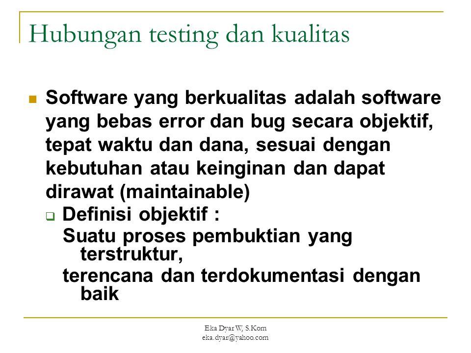 Eka Dyar W, S.Kom eka.dyar@yahoo.com Hubungan testing dan kualitas Software yang berkualitas adalah software yang bebas error dan bug secara objektif, tepat waktu dan dana, sesuai dengan kebutuhan atau keinginan dan dapat dirawat (maintainable)  Definisi objektif : Suatu proses pembuktian yang terstruktur, terencana dan terdokumentasi dengan baik