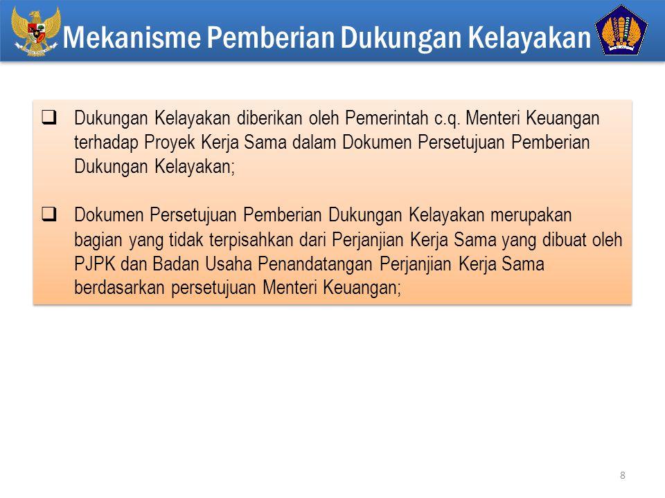 Click to edit Master title style  Dukungan Kelayakan diberikan oleh Pemerintah c.q.