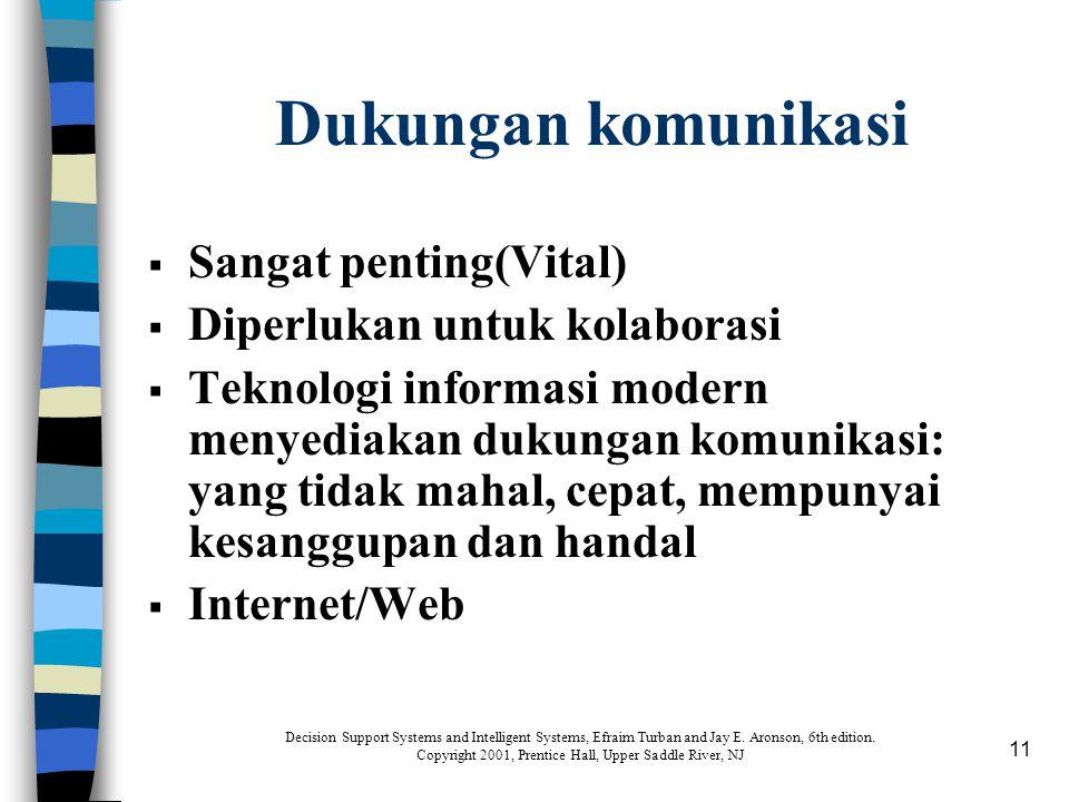 11 Dukungan komunikasi  Sangat penting(Vital)  Diperlukan untuk kolaborasi  Teknologi informasi modern menyediakan dukungan komunikasi: yang tidak