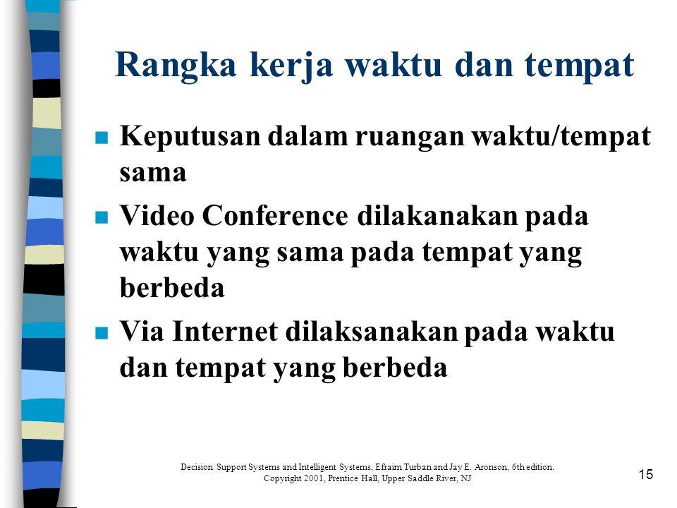 15 Rangka kerja waktu dan tempat n Keputusan dalam ruangan waktu/tempat sama n Video Conference dilakanakan pada waktu yang sama pada tempat yang berb