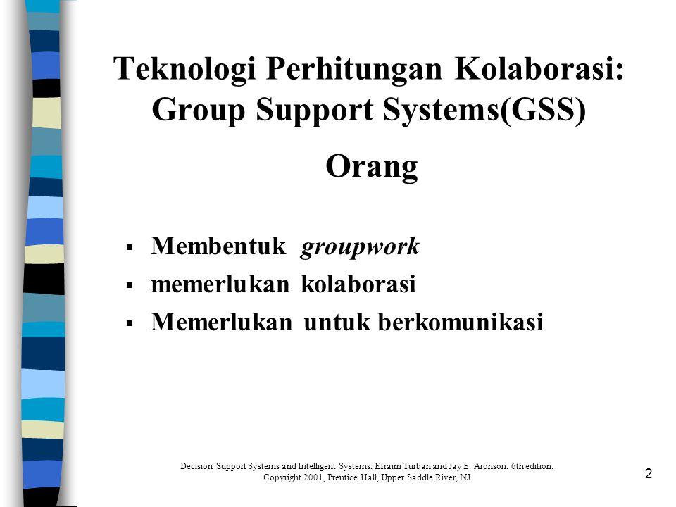2 Teknologi Perhitungan Kolaborasi: Group Support Systems(GSS) Orang  Membentuk groupwork  memerlukan kolaborasi  Memerlukan untuk berkomunikasi De