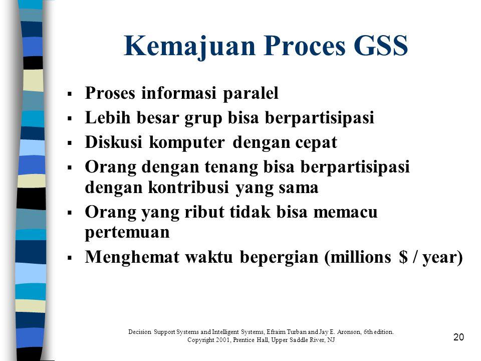 20 Kemajuan Proces GSS  Proses informasi paralel  Lebih besar grup bisa berpartisipasi  Diskusi komputer dengan cepat  Orang dengan tenang bisa be