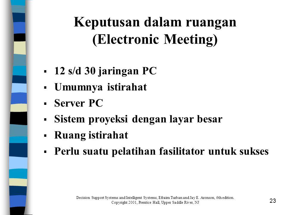 23 Keputusan dalam ruangan (Electronic Meeting)  12 s/d 30 jaringan PC  Umumnya istirahat  Server PC  Sistem proyeksi dengan layar besar  Ruang i