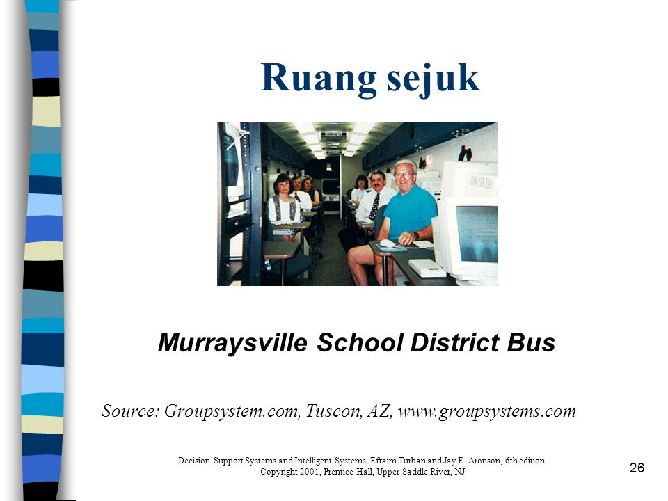 26 Ruang sejuk Murraysville School District Bus Decision Support Systems and Intelligent Systems, Efraim Turban and Jay E.