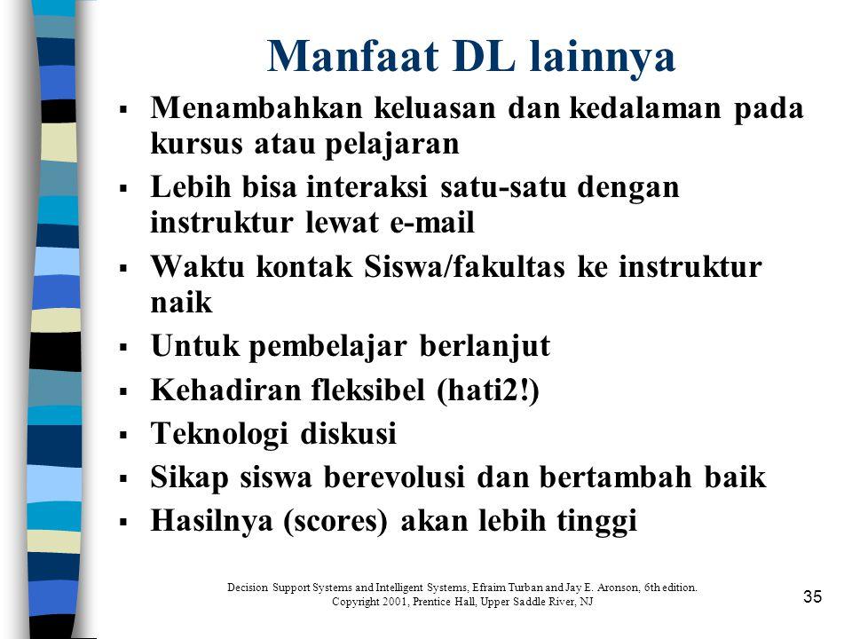 35 Manfaat DL lainnya  Menambahkan keluasan dan kedalaman pada kursus atau pelajaran  Lebih bisa interaksi satu-satu dengan instruktur lewat e-mail