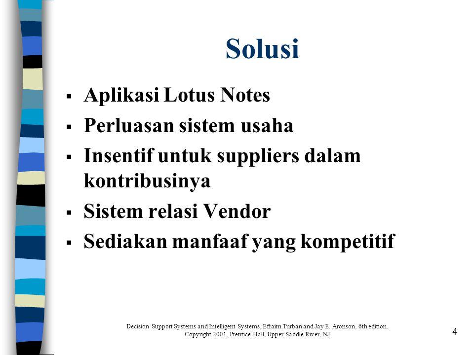 4 Solusi  Aplikasi Lotus Notes  Perluasan sistem usaha  Insentif untuk suppliers dalam kontribusinya  Sistem relasi Vendor  Sediakan manfaaf yang