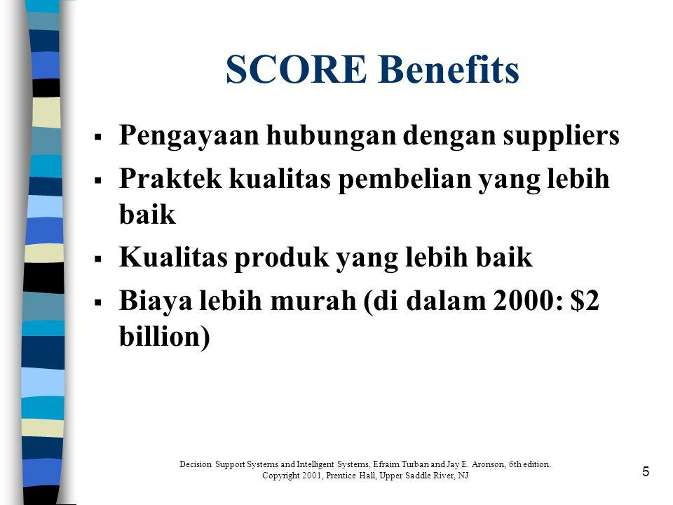 5 SCORE Benefits  Pengayaan hubungan dengan suppliers  Praktek kualitas pembelian yang lebih baik  Kualitas produk yang lebih baik  Biaya lebih mu