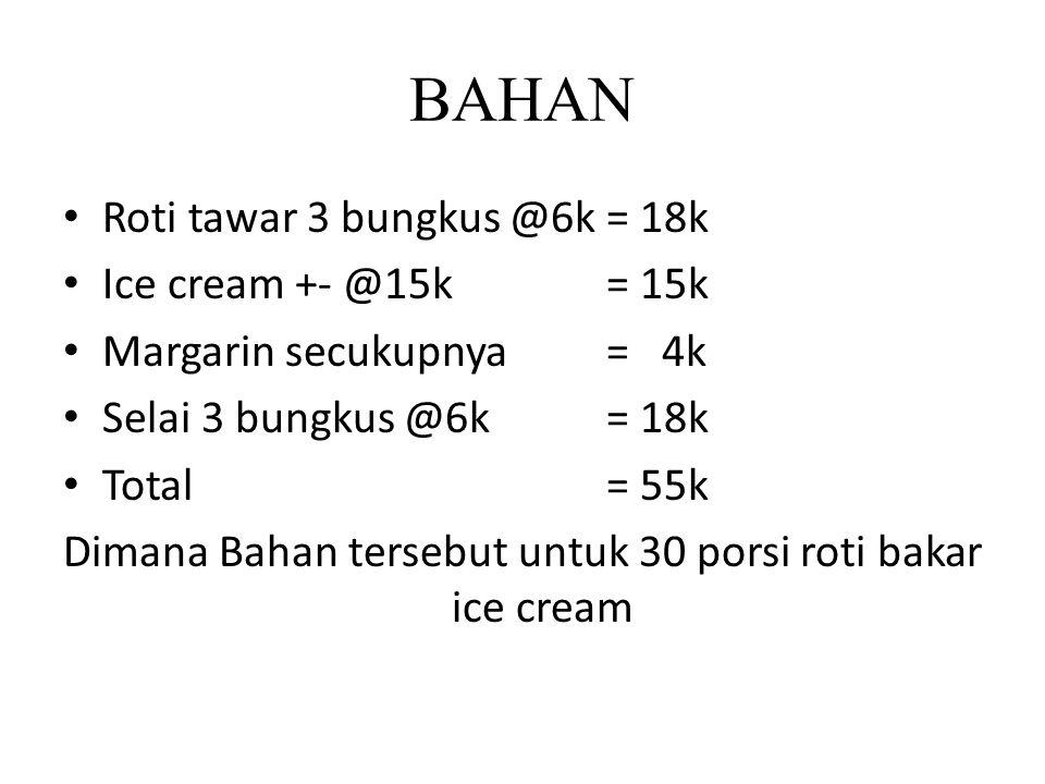 BAHAN Roti tawar 3 bungkus @6k = 18k Ice cream +- @15k = 15k Margarin secukupnya = 4k Selai 3 bungkus @6k = 18k Total = 55k Dimana Bahan tersebut untu