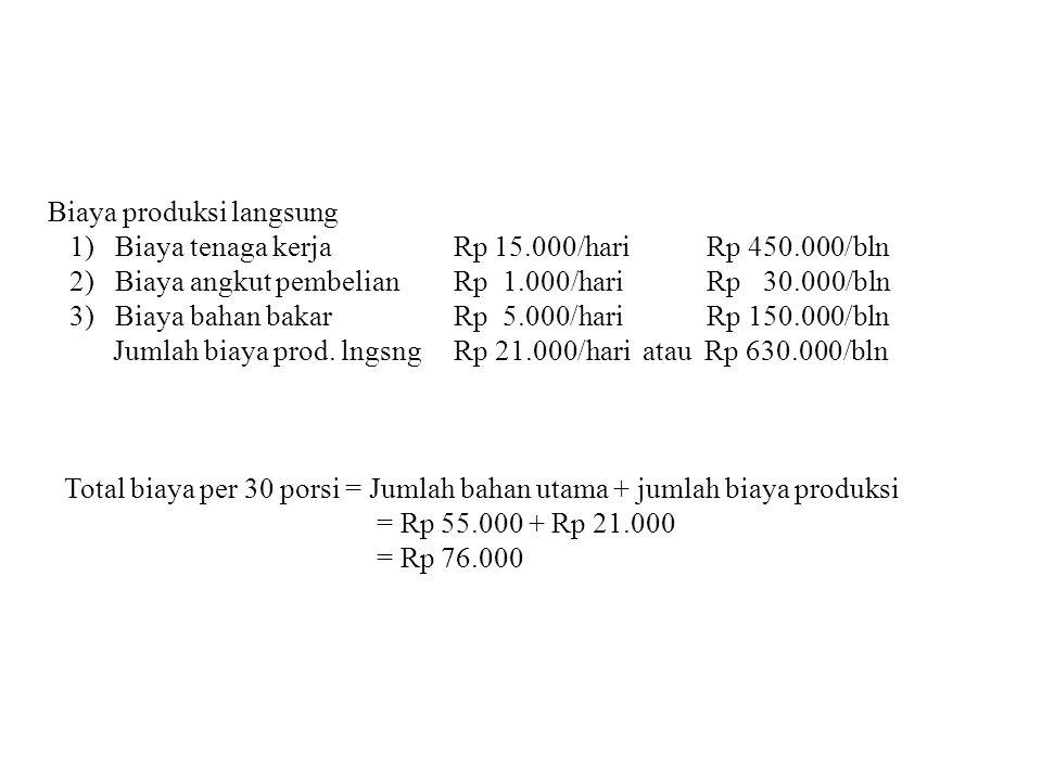 Biaya produksi langsung 1) Biaya tenaga kerja Rp 15.000/hari Rp 450.000/bln 2) Biaya angkut pembelian Rp 1.000/hari Rp 30.000/bln 3) Biaya bahan bakar