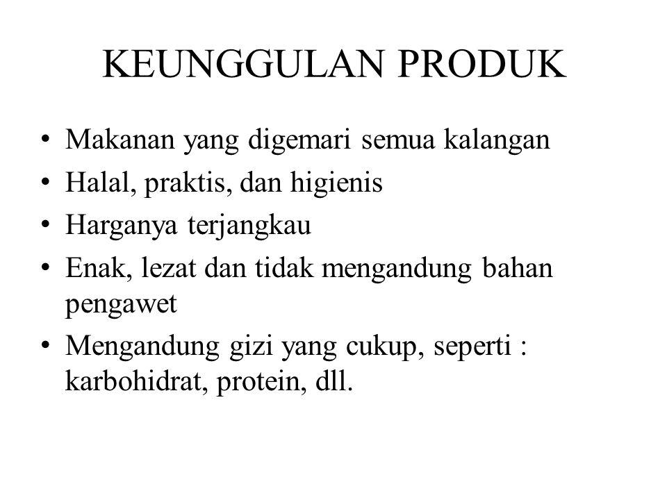 KEUNGGULAN PRODUK Makanan yang digemari semua kalangan Halal, praktis, dan higienis Harganya terjangkau Enak, lezat dan tidak mengandung bahan pengawe
