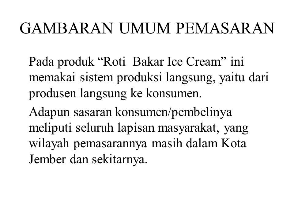 """GAMBARAN UMUM PEMASARAN Pada produk """"Roti Bakar Ice Cream"""" ini memakai sistem produksi langsung, yaitu dari produsen langsung ke konsumen. Adapun sasa"""