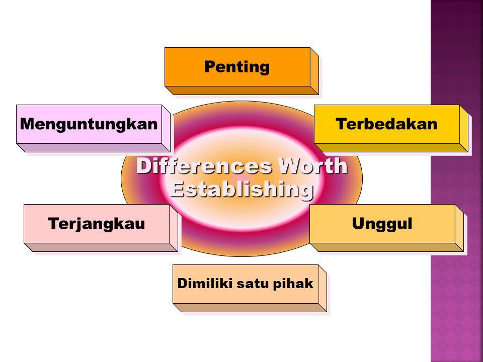 Differences Worth Establishing Penting Menguntungkan Terjangkau Dimiliki satu pihak Unggul Terbedakan