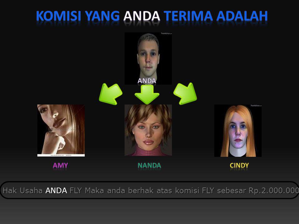 ANDA Mensponsori 3 Member langsung : AMY – NANDA - CINDY