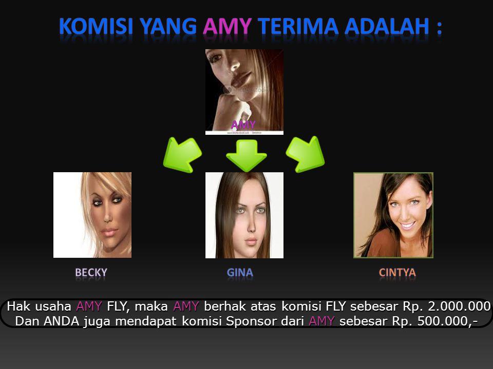 AMY Mensponsori 3 Member baru langsung : BECKY – GINA - CINTYA AMY Mensponsori 3 Member baru langsung : BECKY – GINA - CINTYA