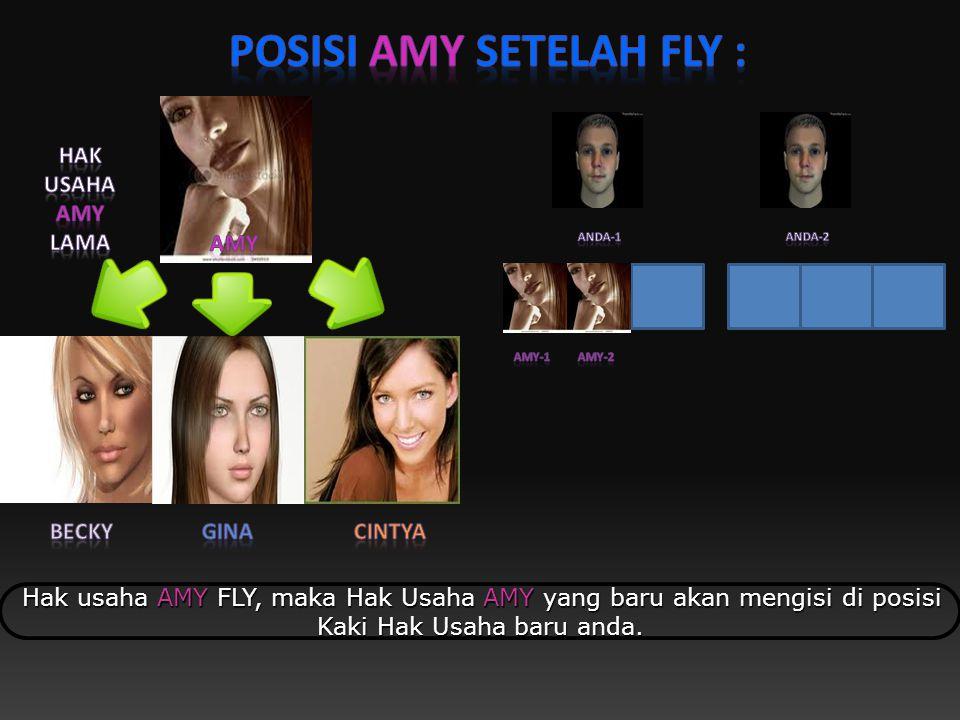 Hak usaha AMY FLY, maka AMY berhak atas komisi FLY sebesar Rp. 2.000.000 Hak usaha AMY FLY, maka AMY berhak atas komisi FLY sebesar Rp. 2.000.000 Dan