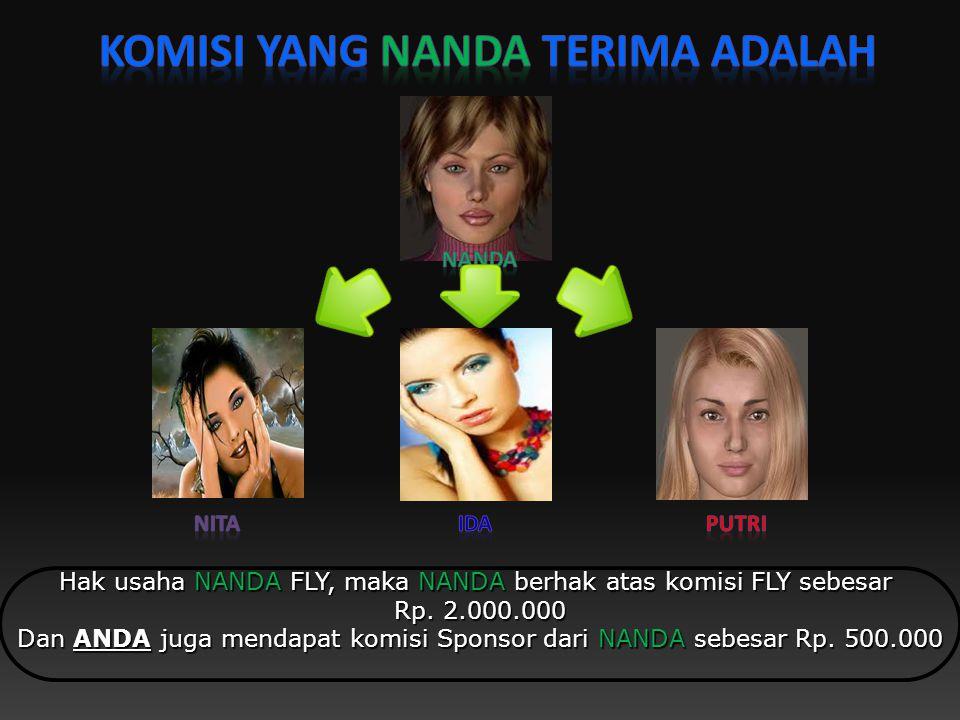 NANDA Mensponsori 3 Member baru langsung : NITA – IDA - PUTRI NANDA Mensponsori 3 Member baru langsung : NITA – IDA - PUTRI