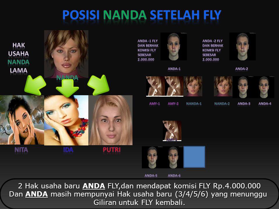 Hak usaha NANDA FLY, maka NANDA berhak atas komisi FLY sebesar Rp. 2.000.000 Dan ANDA juga mendapat komisi Sponsor dari NANDA sebesar Rp. 500.000
