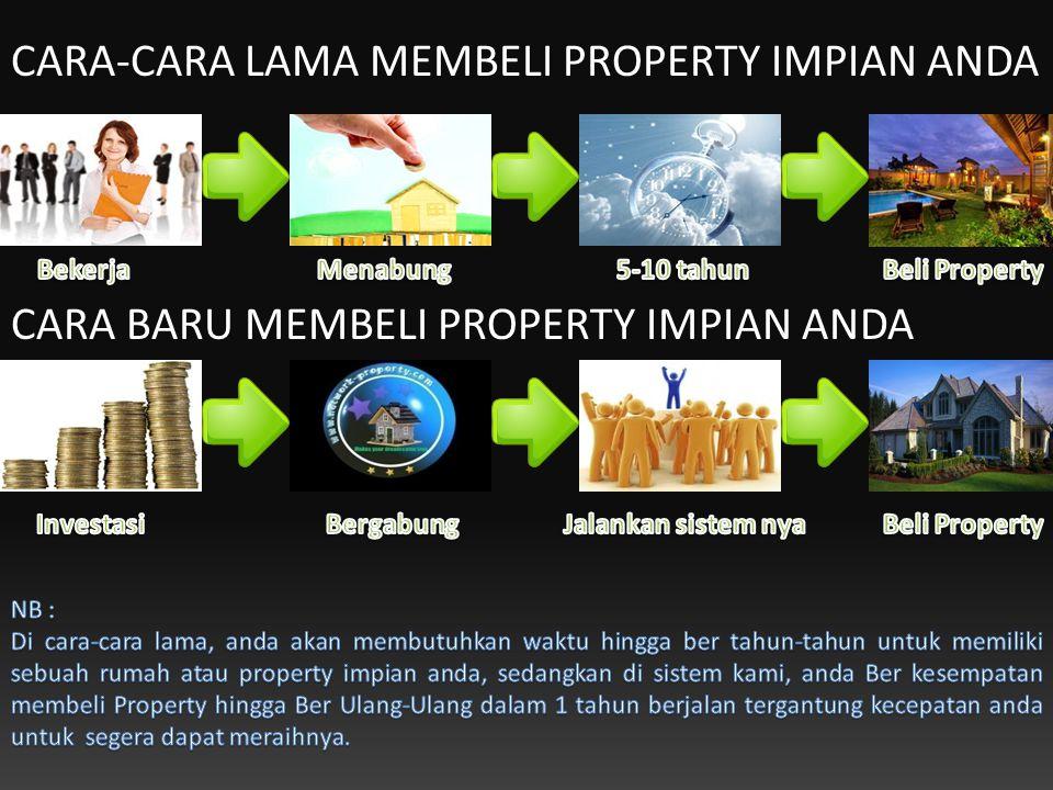 CARA-CARA LAMA MEMBELI PROPERTY IMPIAN ANDA CARA BARU MEMBELI PROPERTY IMPIAN ANDA