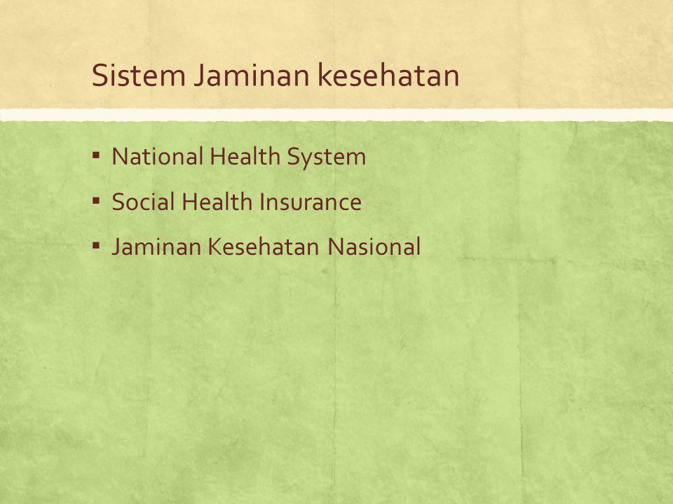 Sistem Jaminan kesehatan ▪ National Health System ▪ Social Health Insurance ▪ Jaminan Kesehatan Nasional