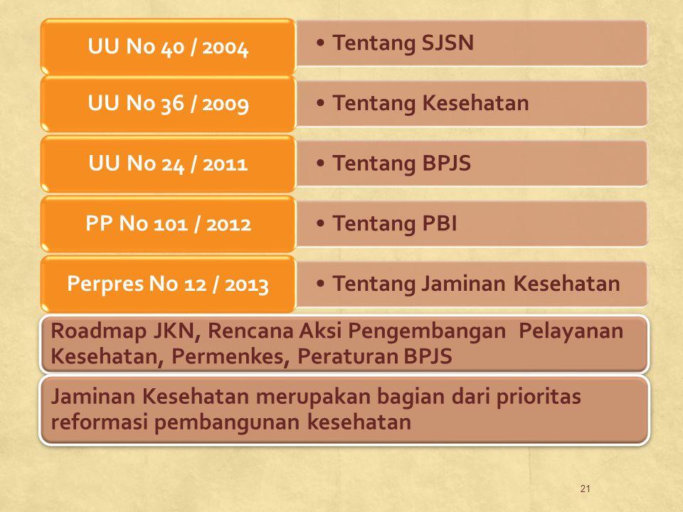 21 Tentang SJSN UU No 40 / 2004 Tentang Kesehatan UU No 36 / 2009 Tentang BPJS UU No 24 / 2011 Tentang PBI PP No 101 / 2012 Tentang Jaminan Kesehatan