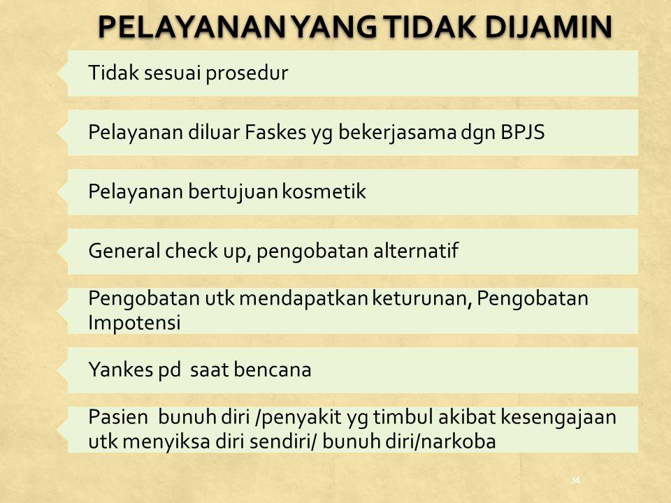 34 Tidak sesuai prosedur Pelayanan diluar Faskes yg bekerjasama dgn BPJS Pelayanan bertujuan kosmetik General check up, pengobatan alternatif Pengobat