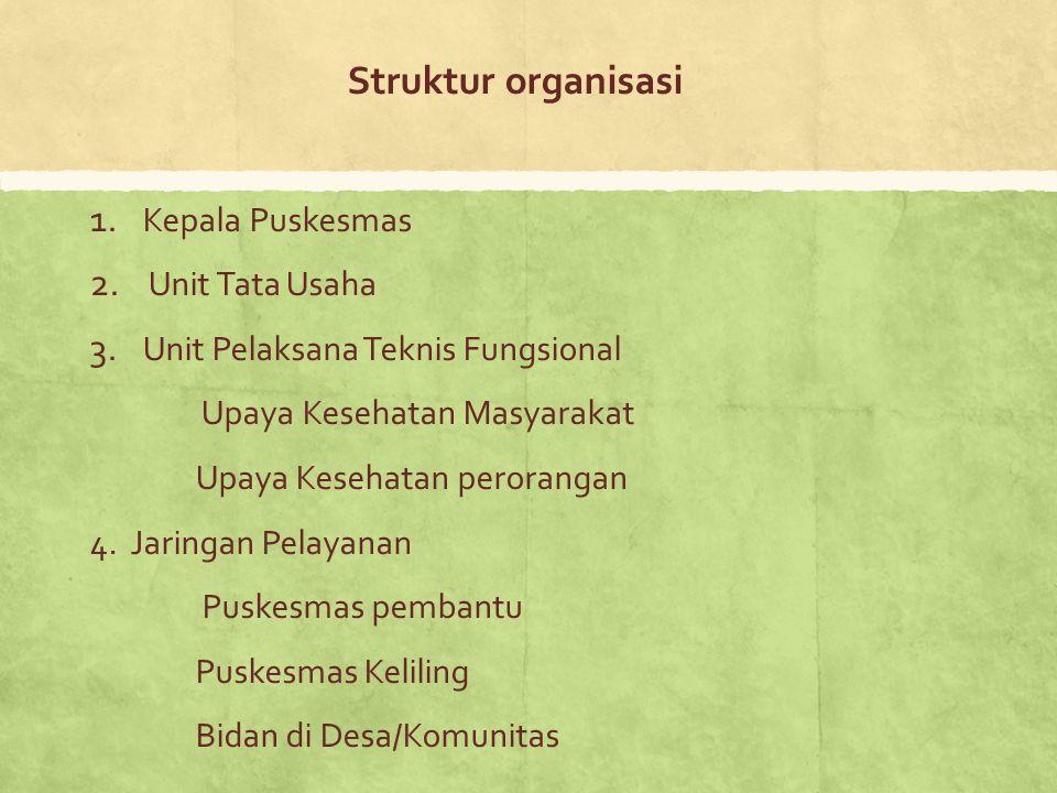 Struktur organisasi 1. Kepala Puskesmas 2. Unit Tata Usaha 3. Unit Pelaksana Teknis Fungsional Upaya Kesehatan Masyarakat Upaya Kesehatan perorangan 4