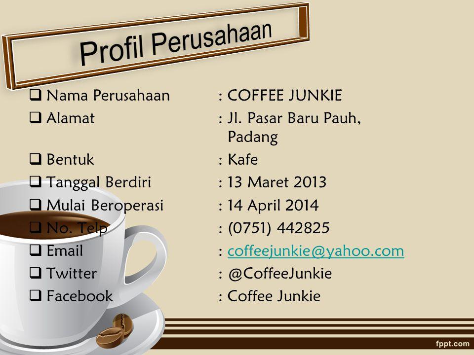  Nama Perusahaan: COFFEE JUNKIE  Alamat: Jl.