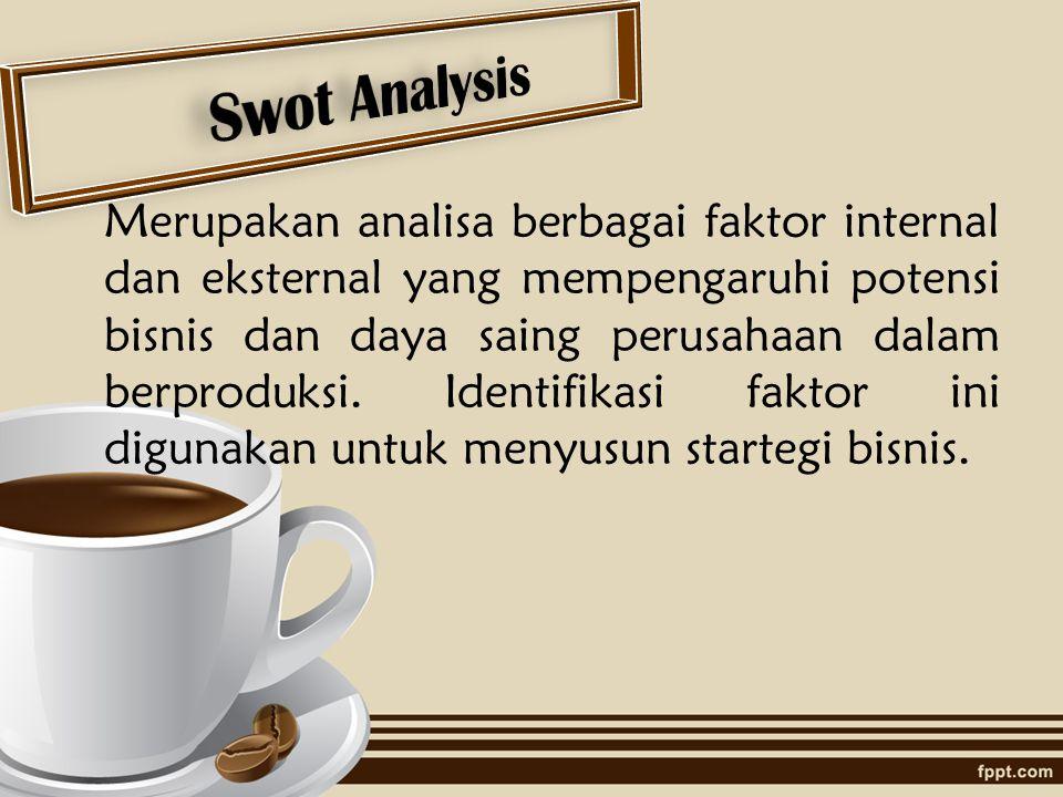  Nama Perusahaan: COFFEE JUNKIE  Alamat: Jl. Pasar Baru Pauh, Padang  Bentuk: Kafe  Tanggal Berdiri: 13 Maret 2013  Mulai Beroperasi: 14 April 20
