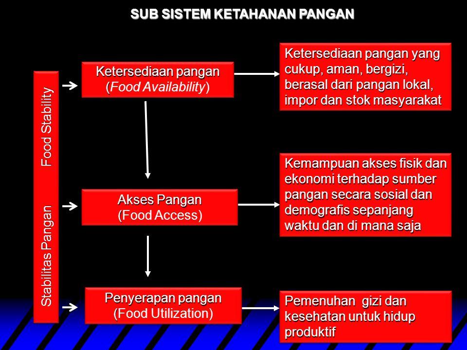 Nuhfil Hanani Manusia sehat dan produktif (angka harapan hidup tinggi) Kesejahteraan petani Ketersediaan pangan oleh produk domestik (impor hanya pele