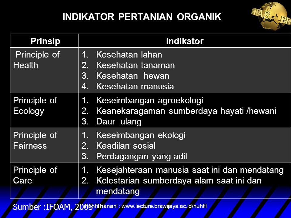 nuhfil hanani : www.lecture.brawijaya.ac.id/nuhfil Prinsip Tuntutan Principle of Healthharus melestarikan dan meningkatkan kesehatan tanah, tanaman, h