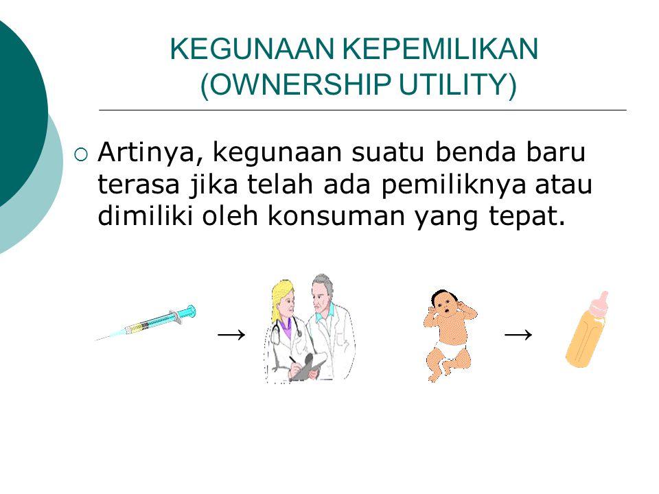 KEGUNAAN KEPEMILIKAN (OWNERSHIP UTILITY)  Artinya, kegunaan suatu benda baru terasa jika telah ada pemiliknya atau dimiliki oleh konsuman yang tepat.