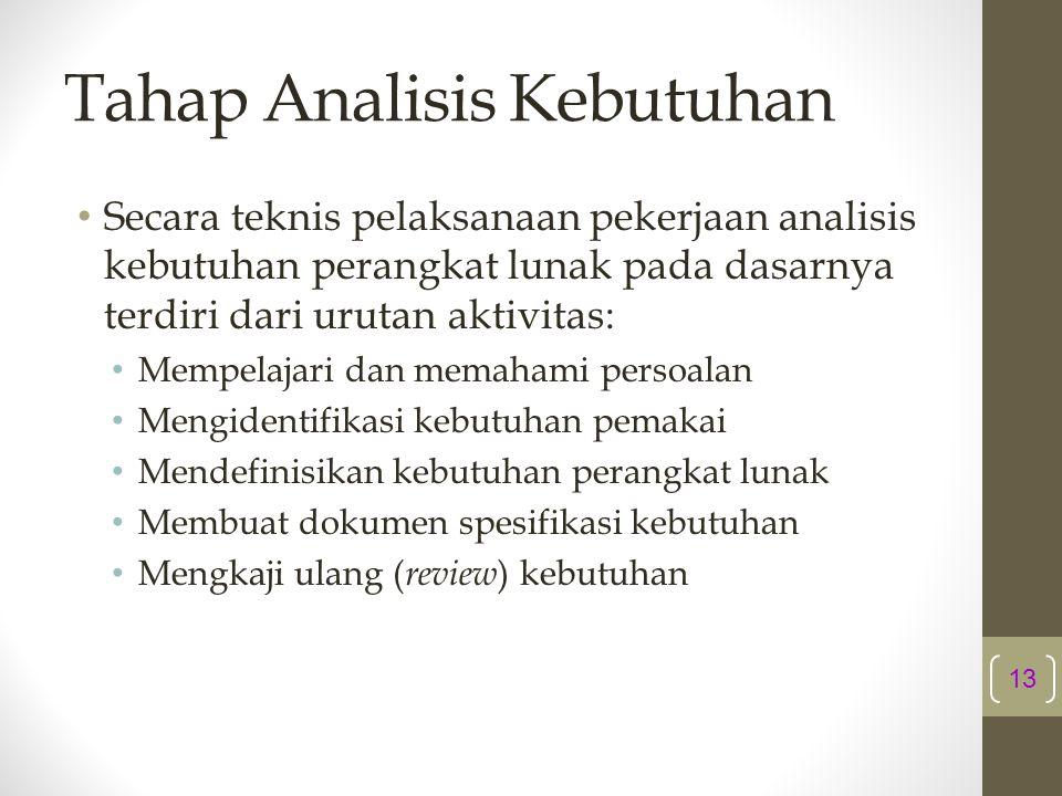 Tahap Analisis Kebutuhan Secara teknis pelaksanaan pekerjaan analisis kebutuhan perangkat lunak pada dasarnya terdiri dari urutan aktivitas: Mempelaja