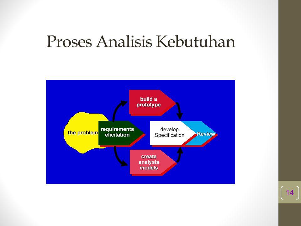 Proses Analisis Kebutuhan 14