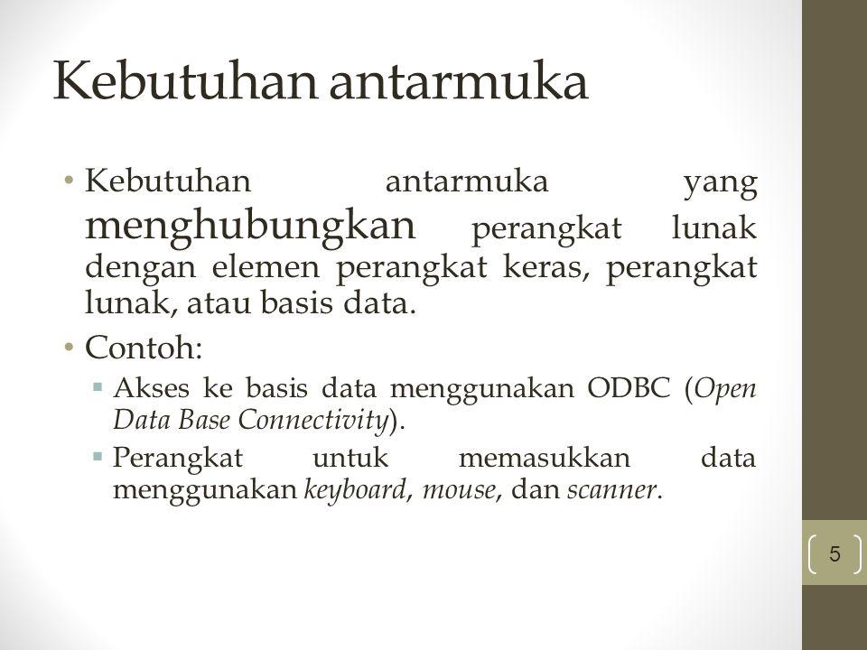 Mempelajari dan memahami persoalan..